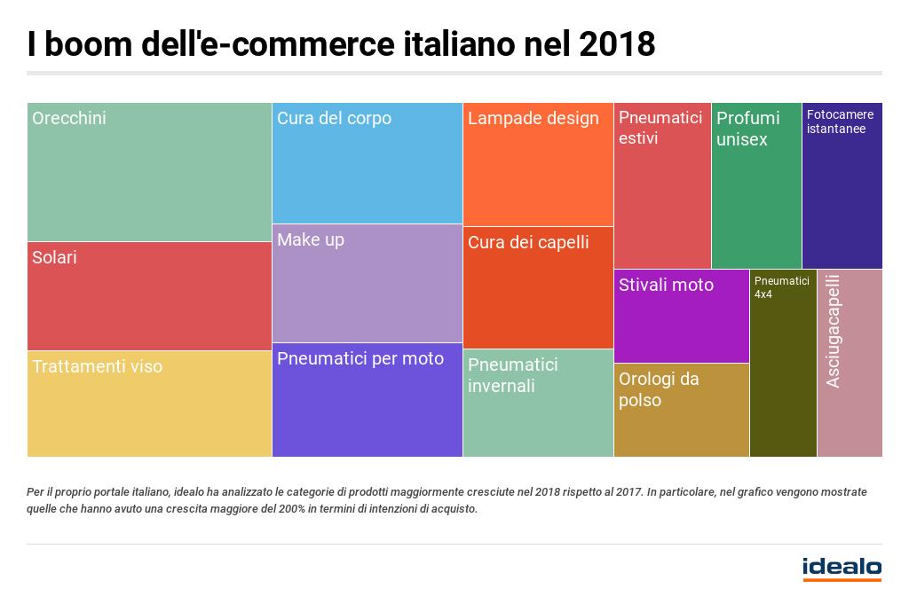 idealo-2019-gennaio
