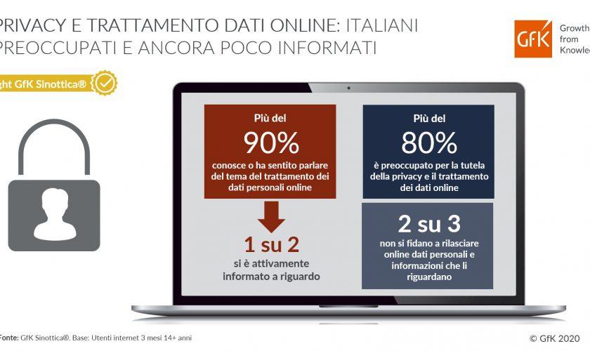 italiani- preoccupati-poco-informati-privacy-online