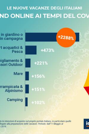 uno-su-tre-italiani-vacanza