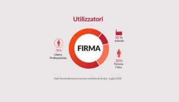 firma-digitale-italia