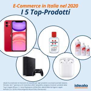 prodotti-più-richiesti-2020