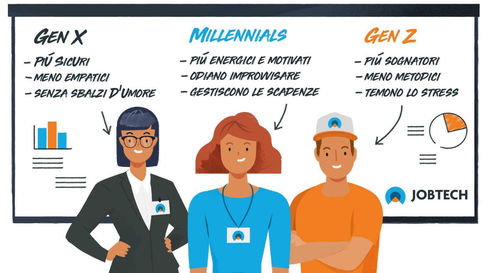lavoro-generazione-Z