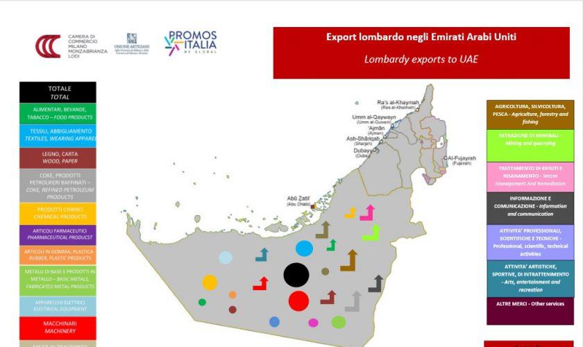 export-lombardo-emirati-arabi-uniti