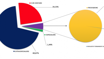 aziende-lavoratori-soddisfatti-welfare-mix