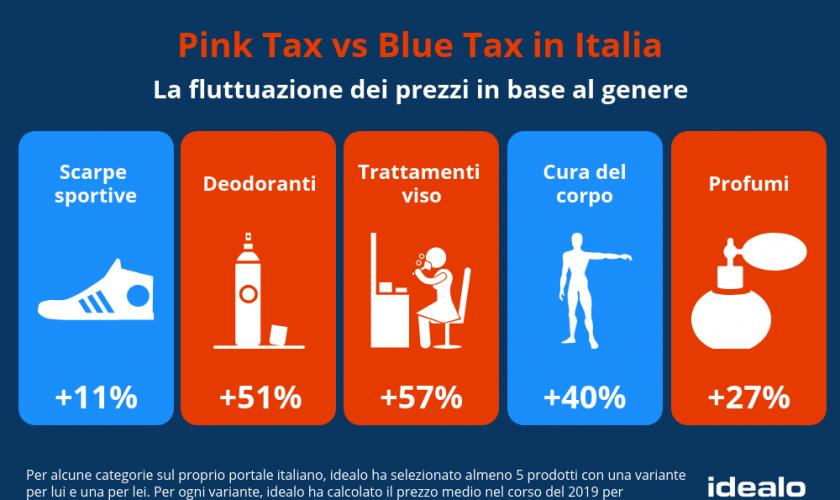 pink-tax-blue-tax