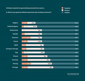 open-banking-italia-positività