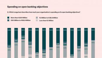 spesa-open-banking