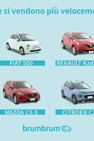 auto-vendute-più-velocemnete-online